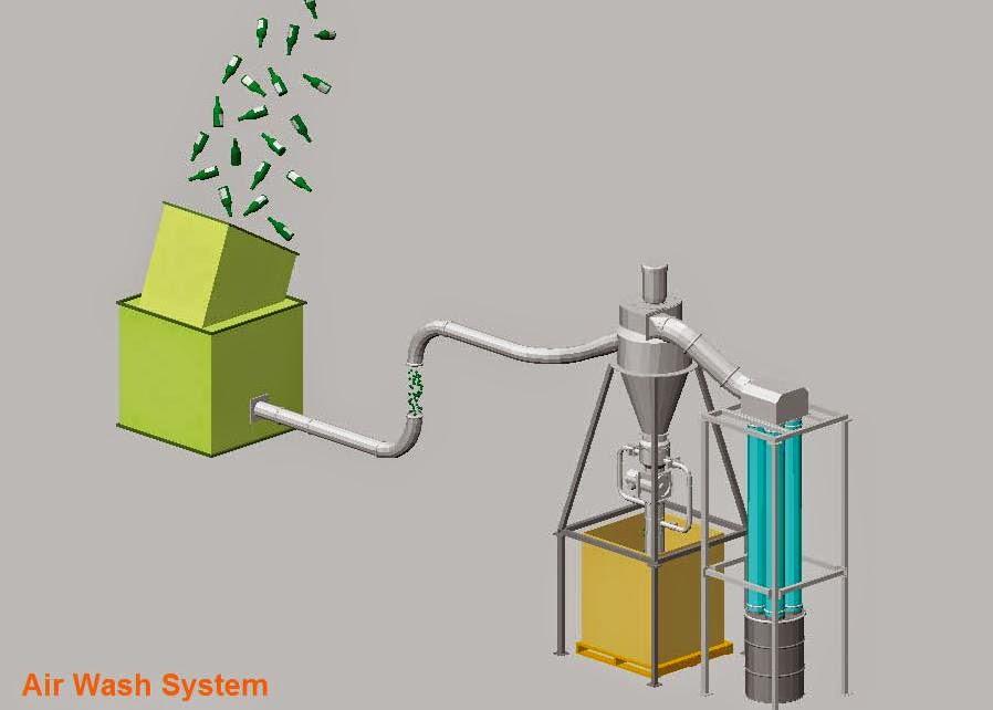 KIA-ASPIRATORS-AIRWASH-depolverazione-pulizia-granulati-flakes
