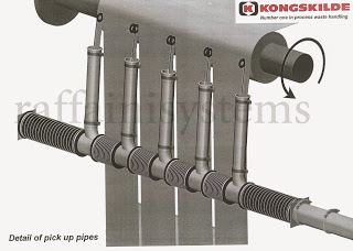 bocchette-multipresa-aspirazione-trasporto-pneumatico-rifili