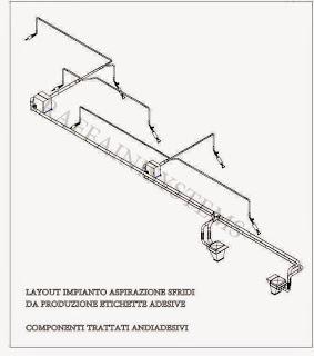 Layout-disegno-impianto-aspirazione-triturazione-trasporto-pneumatico-rifili-adesivi-etichette