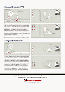 Sistemi-trasporto-pneumatico-concetto-Venturi-Kongskilde