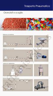 Concetti-trasporto-pneumatico-materiali-granulari-scaglie