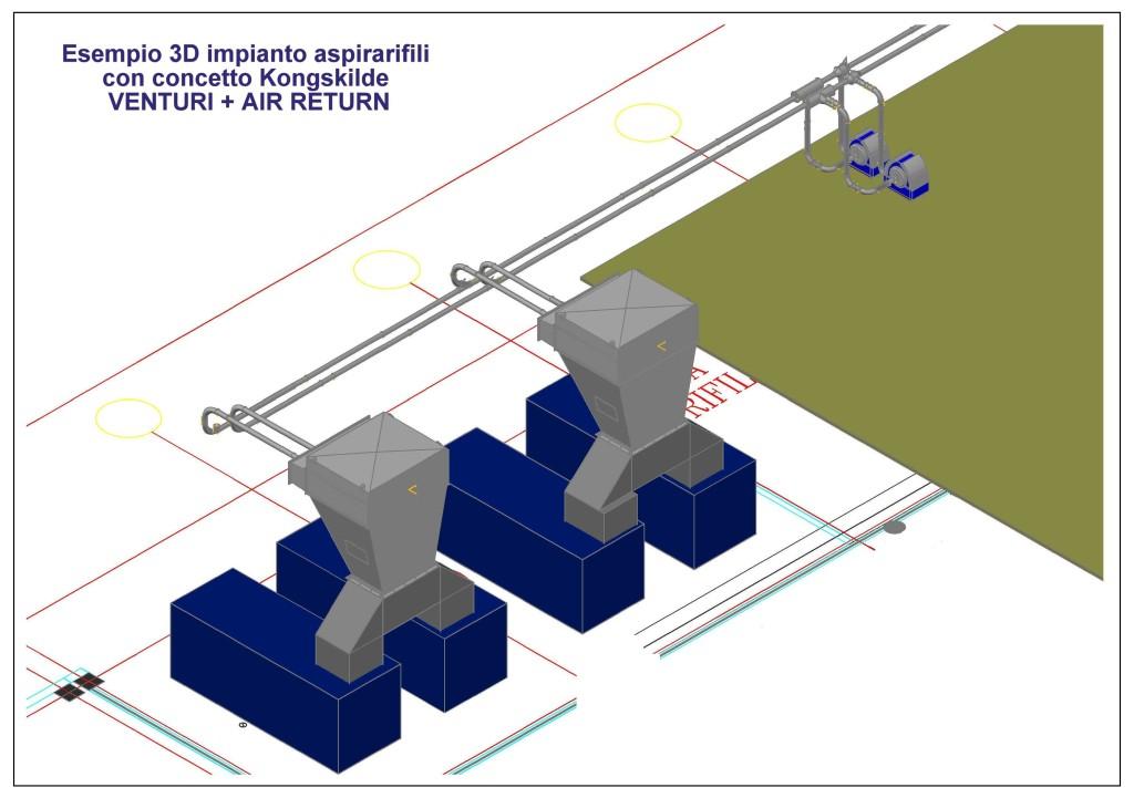 3D sistema aspirazione rifili con concetto VENTURI+AIR RETURN