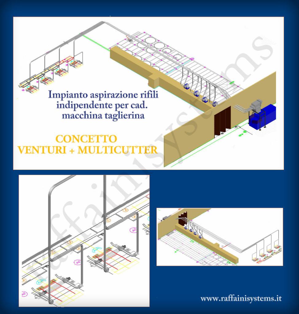 layout impianto aspirazione rifili