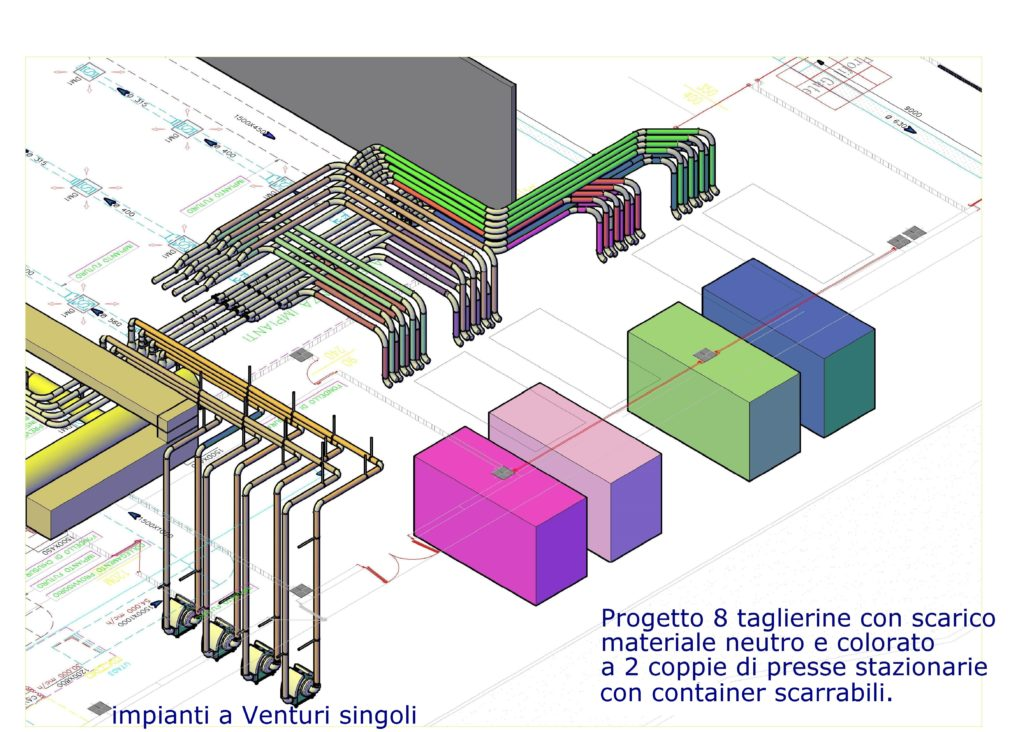 progetto PRESS-CONTAINER RIFILI DIFFERENZIATI