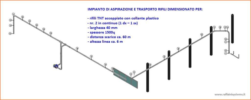 impianto aspirazione rifili con concetto Venturi, disegno 3D