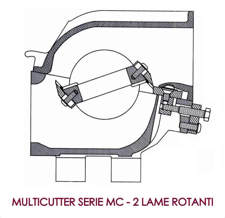 multicutter MC 2lame