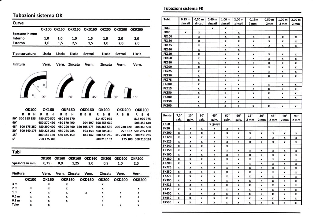 brochure pdf - tubi serie OK-FK