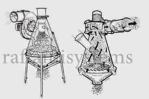 pulitore per granuli e scaglie