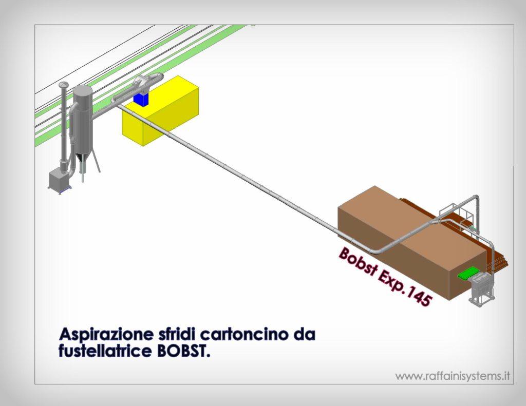Aspirazione sfridi fustella Bobst Multidicer Kongskilde con scarico a presscontainer