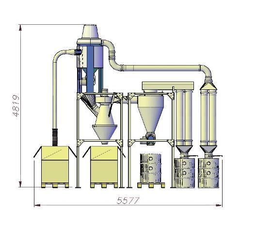 kia aspirator sistema aspirazione depolverazione granuli e macinati plastici