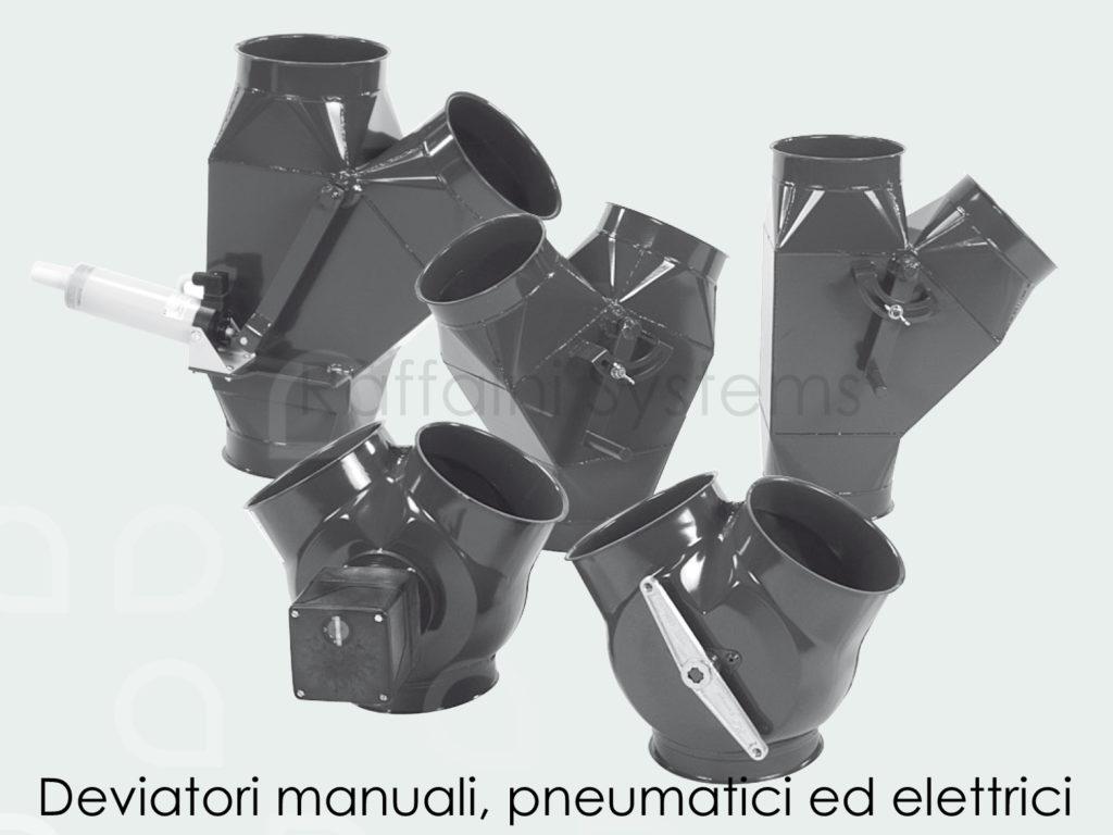 Deviatori a 2 vie manuali elettrici pneumatici