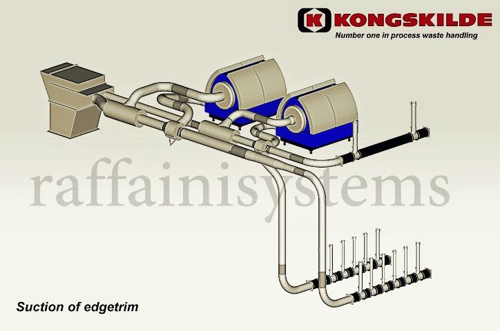 aspirazione e trasporto pneumatico rifili con venturi